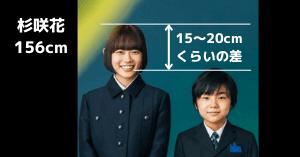 寺田心と杉咲花の2021年身長差画像