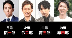 山崎育三郎の兄弟の顔画像