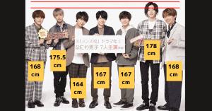 道枝駿佑となにわ男子メンバーの身長差画像