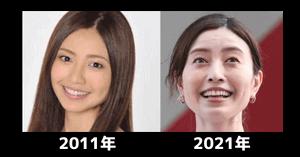 片瀬那奈の過去と現在の画像